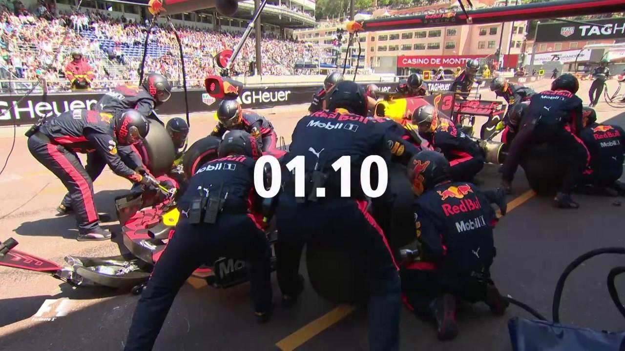 Dhl Fastest Pit Stop Award 2017 Formula 1 Grand Prix De