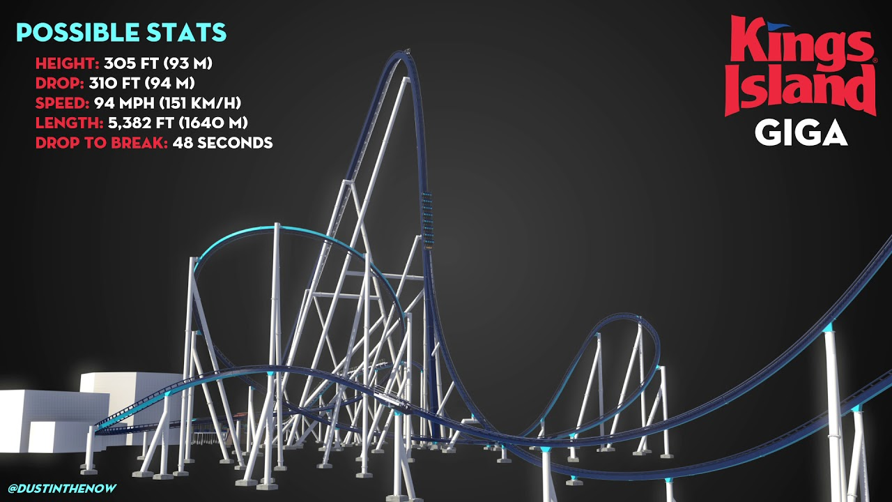 Kings Island 2020 Coaster Development and Rumors - Whalom Forums