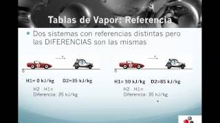 TERMO70: Tablas de Vapor: Estado de Referencia