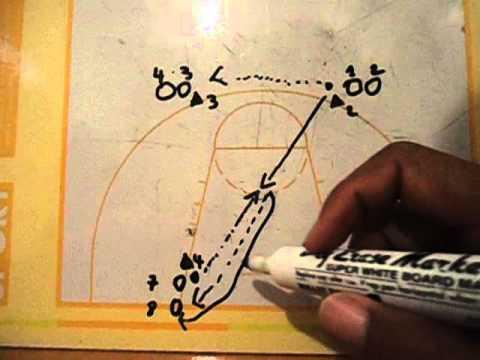 Exercice de la passe ( basket-ball ) - YouTube