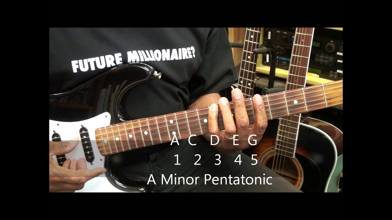 LET\'S TALK SCALES #1 How To Play & UNDERSTAND The A Minor ...