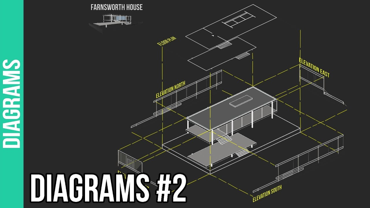 How to create architecture diagrams 2 youtube how to create architecture diagrams 2 sciox Images