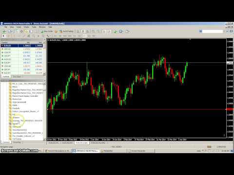 TRADING: ALL ABOUT REVERSALS 001