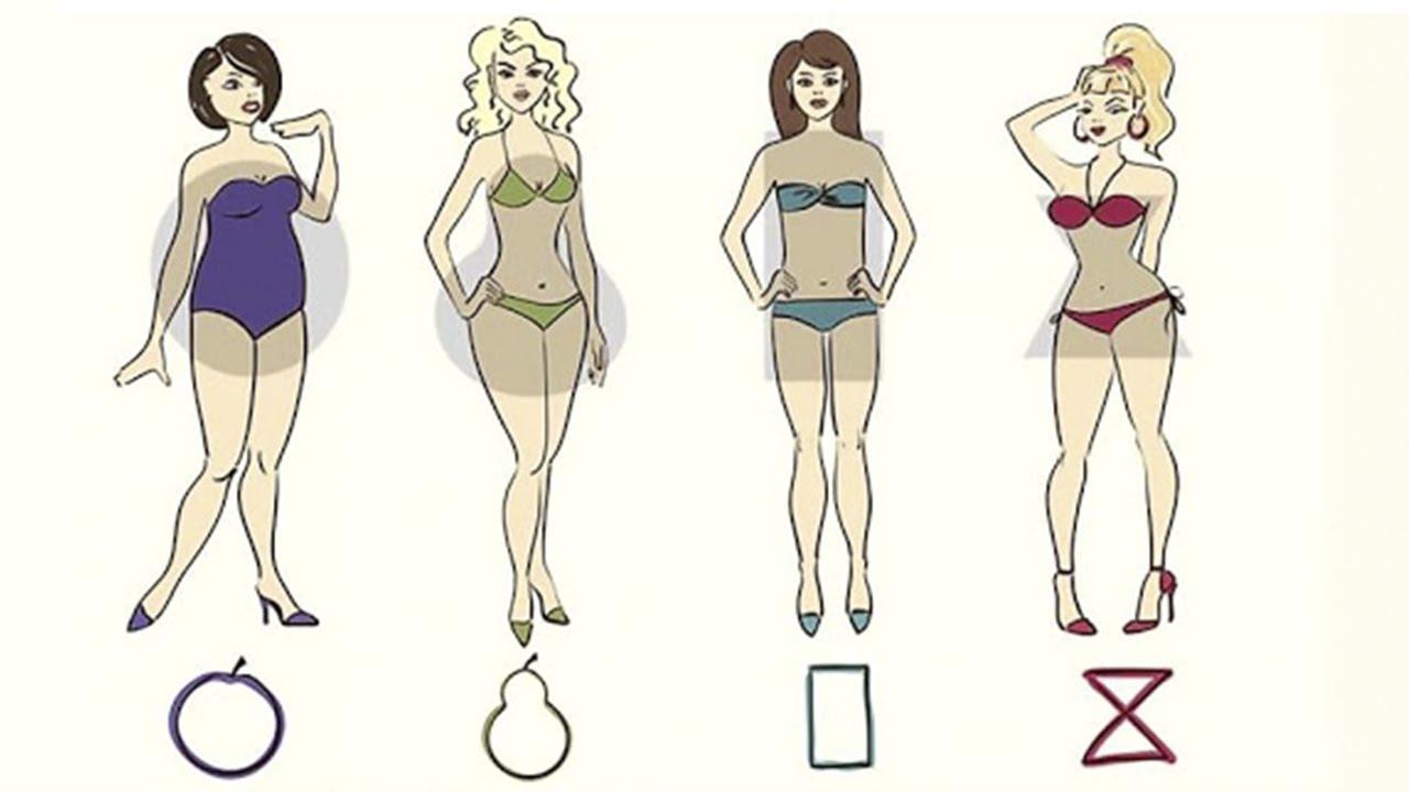 Картинки форма тела положения