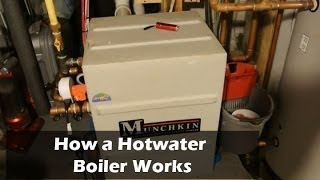 How a Hotwater Natural Gas Boiler Works - Overview