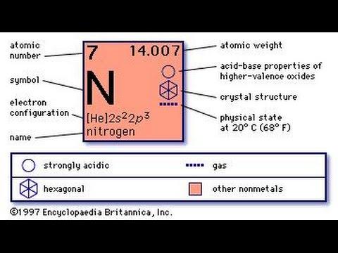 Nitrogen gas OR N2