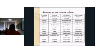 Видео урок по русскому языку. Тема: