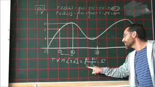 Concepto de Tasa de variación, Tasa de Variación Media y Tasa de Variación instantánea