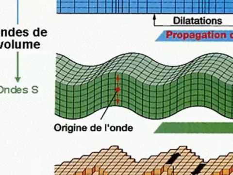 Apports de la sismique pour découvrir structure du globe