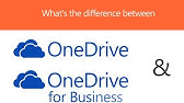 Set Up OneDrive on Windows 10 to Sync Files Across All of Your