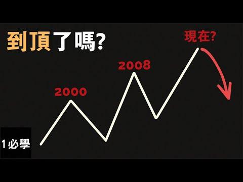 Download 股市大崩盤有什麼前兆?分析大盤現在是否過高的4個方法