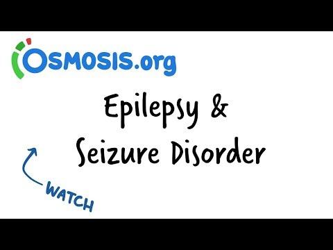 Epilepsy & Seizure Disorder   Clinical Presentation