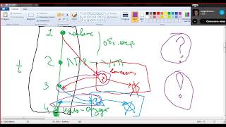 Структура холодного звонка за 5 минут. Обучение менеджера (Часть 2)