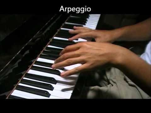 Warner Bros. Piano Theme + Tutorial