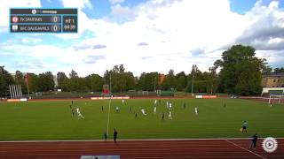 Football (Soccer) automated filming without operators