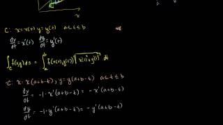 المجال القياسي للتكامل الخطي