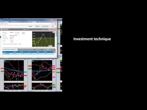 Touch and No Touch Options - Binary Options University