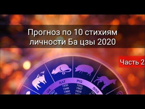 ПРОГНОЗ ПО 10 СТИХИЯМ ЛИЧНОСТИ БА ЦЗЫ 2020