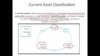 Module5.2.Cash