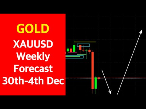 XAUUSD Weekly Forecast 30th Nov-4th Dec 2020. Forex Trading Full Technical Analysis – BIG MOVES! 💰