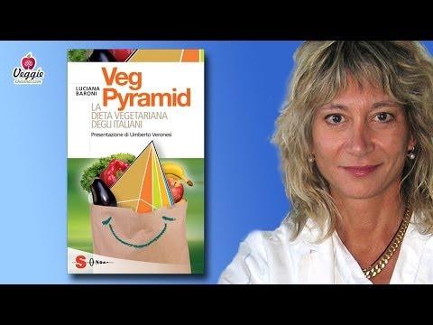 vegpyramid---dott.ssa-luciana-baroni