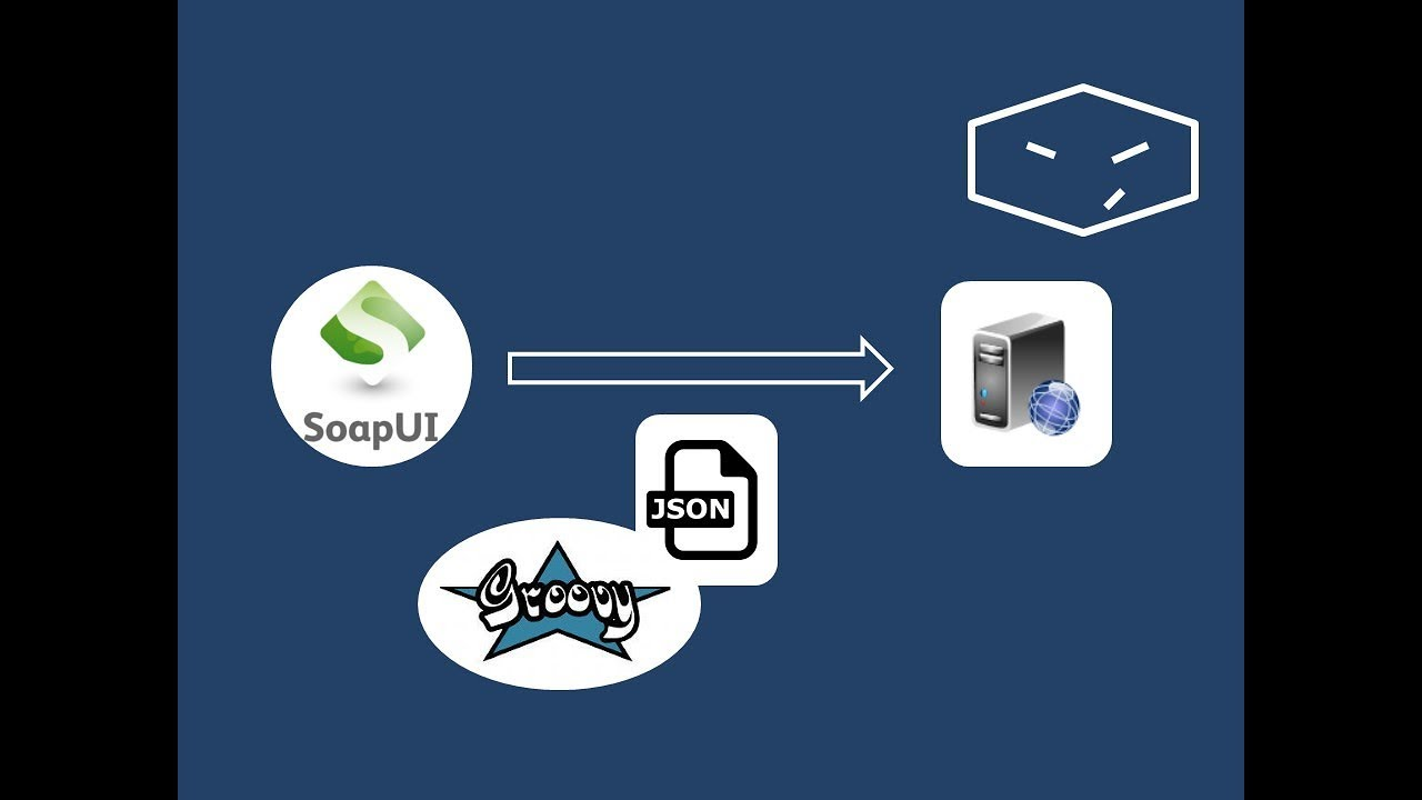 SOAPUI Groovy Script Request with JSON Parameter