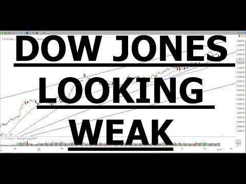 DOW JONES LOOKING WEAK