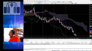 El Ichimoku como sistema de trading, paso a paso