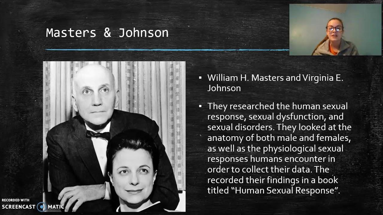 Masters And Johnson Human Sexual Response