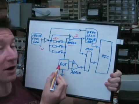 Eevblog 38 Lcr Meters Transmission Lines And Moving Goal Posts