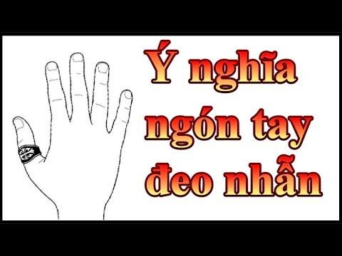 Đeo nhẫn ở ngón tay nào, ý nghĩa mỗi ngón tay đeo nhẫn
