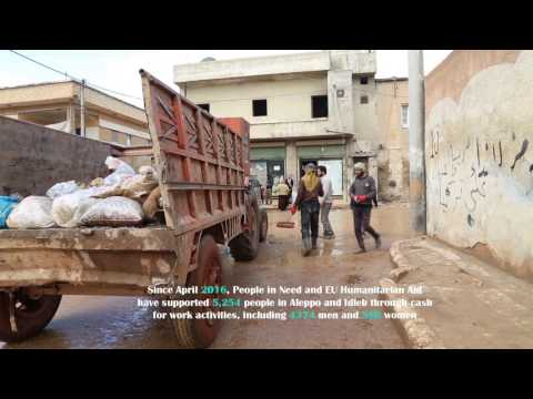 Investing in People's Capacities: Cash for Work in Syria