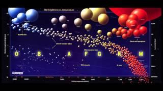 What is Stellar Parallax?
