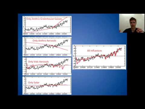 Why don't CO2 and temperature correlate perfectly?
