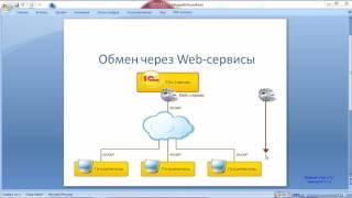 видео Сервисы в интернете | Бизнес реально и виртуально