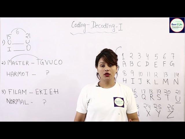 CODING DECODING Tricks in Hindi - Part 1