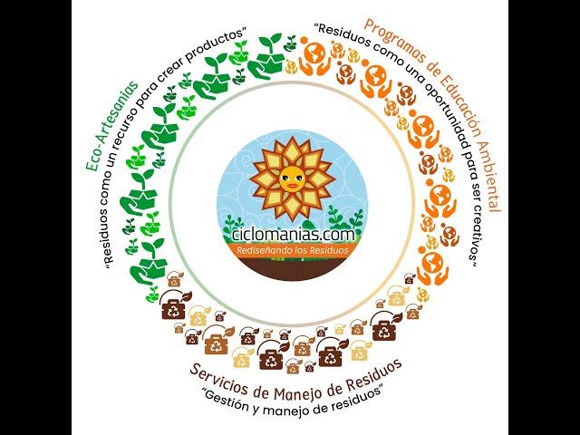 OLI workshop in Spanish: Programa de Cero Residuos - Zero Waste Ambassador Program