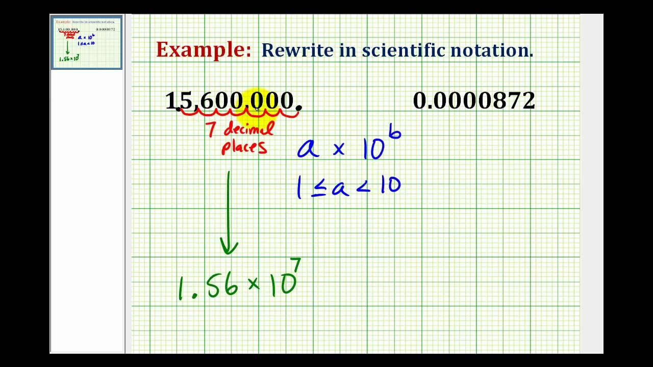 255.255 – Scientific Notation  Hunter College – MATH25