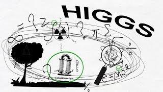 Krótka historia bozonu Higgsa