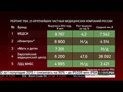 стоимость теплового рбк рейтинг частных медицинских компаний квартиру
