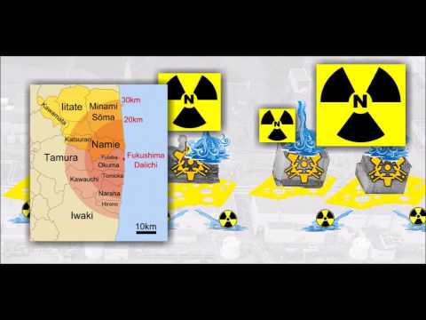Fukushima Reality 2015 in 40 Days of Headlines in 5 Min - Neutron Radiation - Impact to Pacific