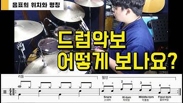 [드럼레슨][8비트 #00] 드럼세트 드럼악보 보는법 I 쿵푸드럼