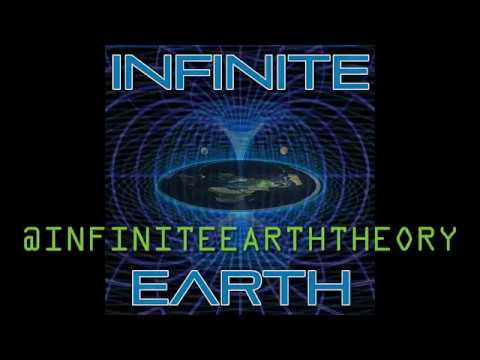 INFINITE EARTH THEORY - WHAT IS BEYOND THE ANTARCTIC CIRCLE?