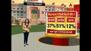 ABP Opinion Poll: राजस्थान विधानसभा चुनाव में किसे कितना वोट शेयर? | ABP News Hindi