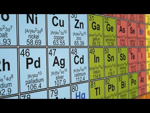 Easy Way To Memorize The Periodic Table Element Song In Order Hd