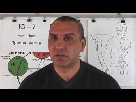 Бурсит локтевого сустава - как распознать симптомы и