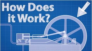 Steam Engine - How Does It Work
