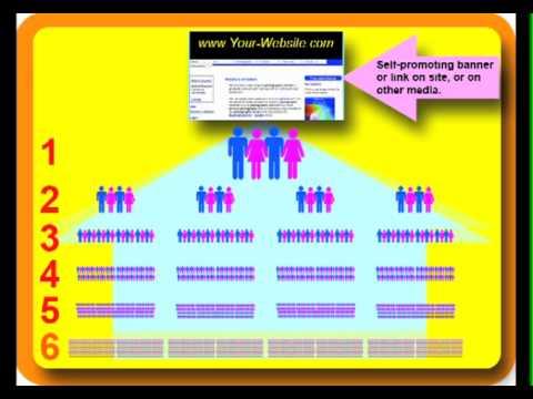 Free website traffic generator