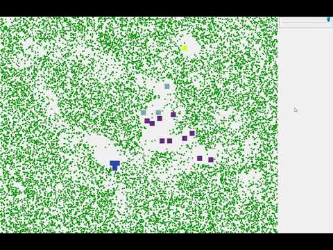 Genetic Algorithm Experiment(C# programming)