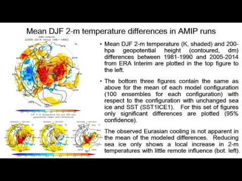 Simulations of Eurasian Winter Temperature Trends in Coupled and Uncoupled CFSv2